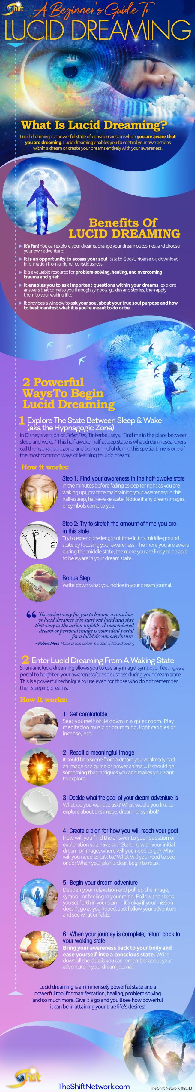 Infographic] A Beginner's Guide to Lucid Dreaming | The Shift